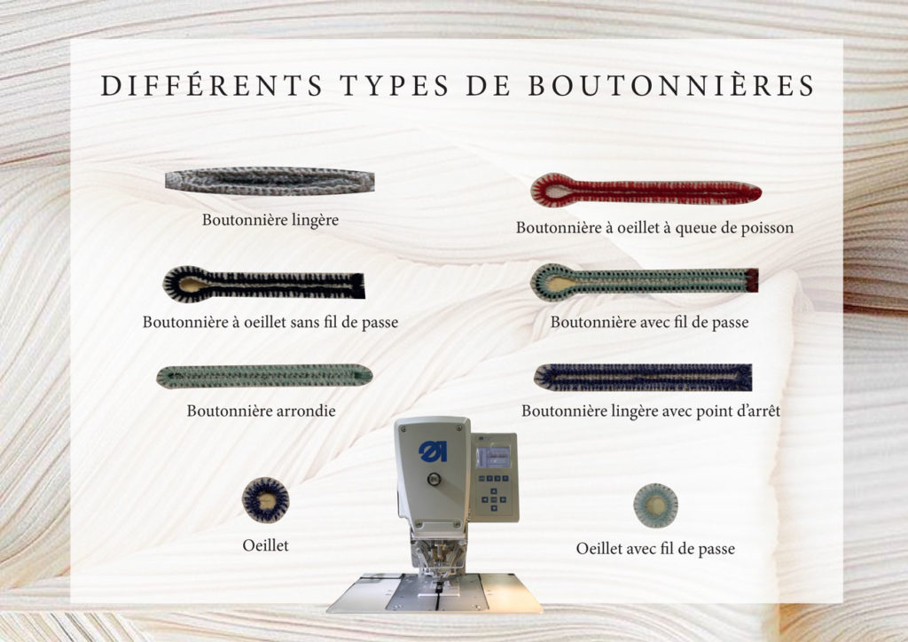 différents types de boutonnières